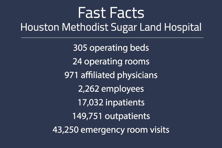 Houston Methodist Careers